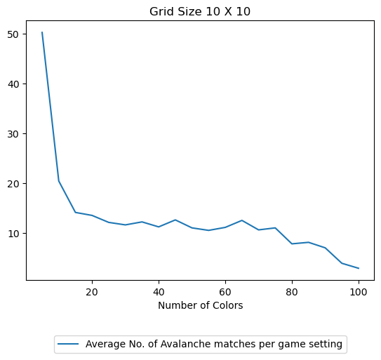 match_3_updated/plots_1/10_10_6.png